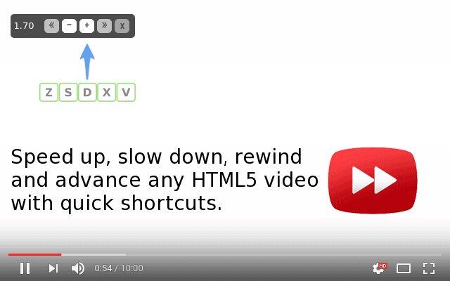 Chrome Extensions - Video Speed Controller