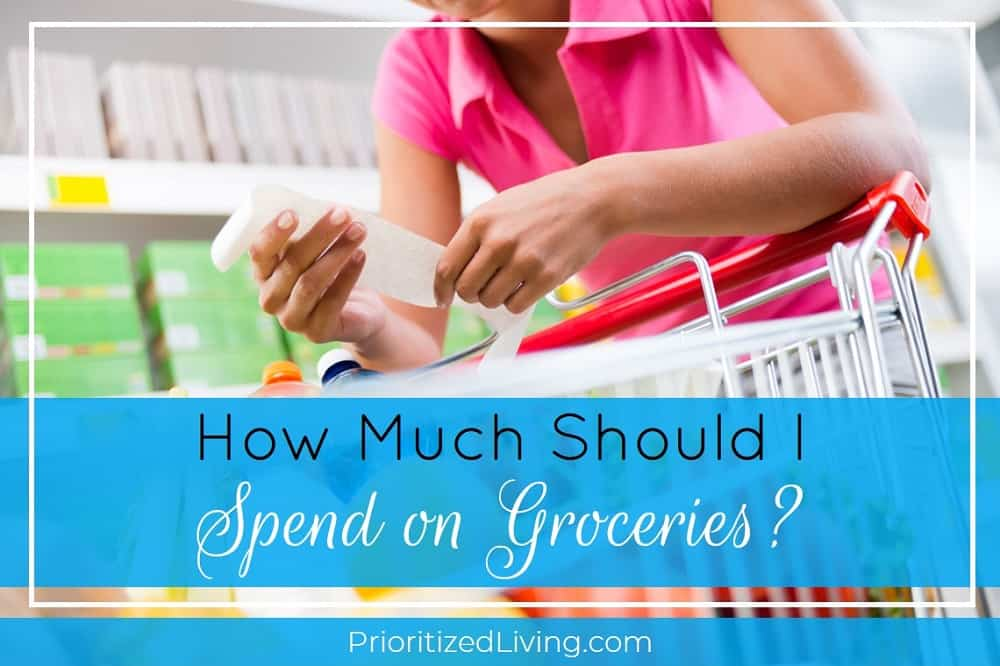 Your Family S Food Budget How Much To Spend On Groceries Prioritized Living