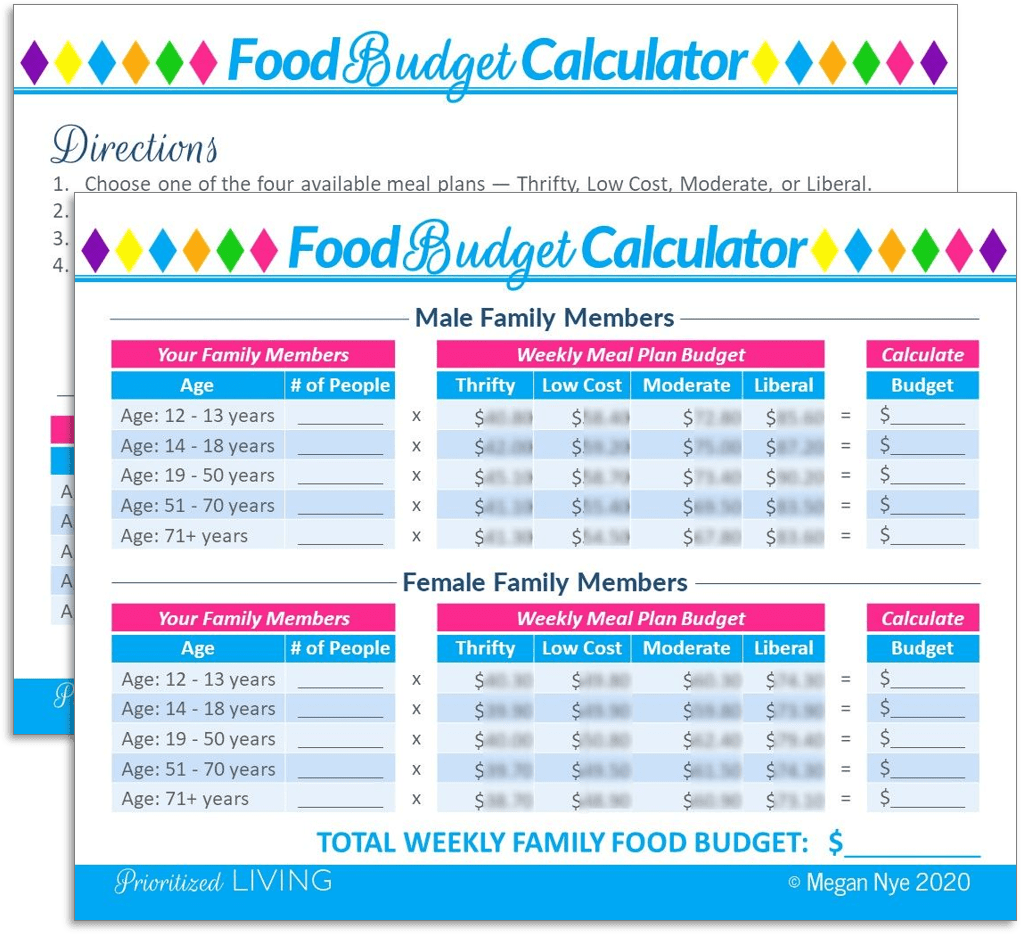Food Budget Calculator from Prioritized Living